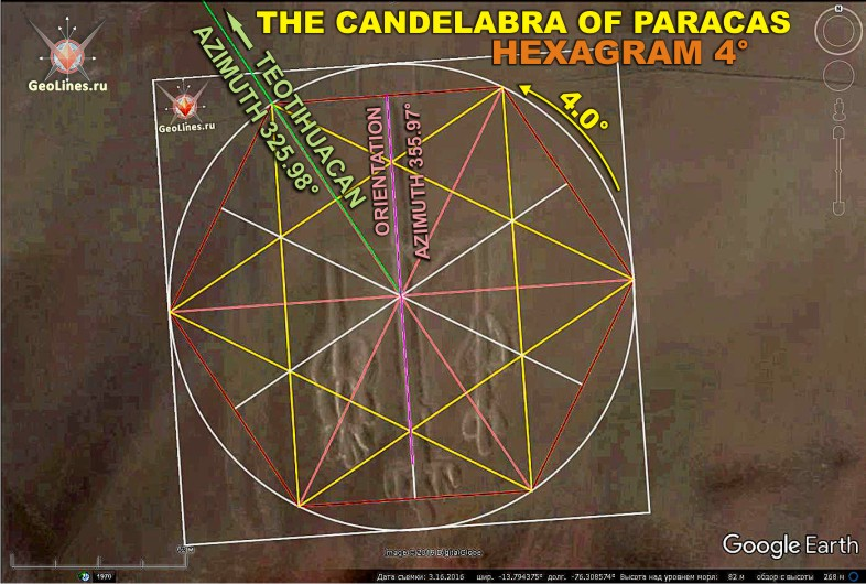 канделябр паракаса