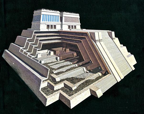 Пирамида Уицилопочтли