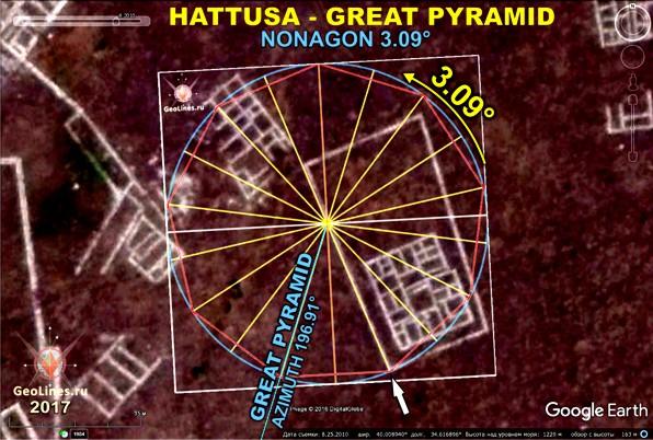 направления на Великую пирамиду