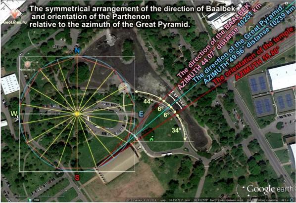 направление на Великую пирамиду и Баальбек
