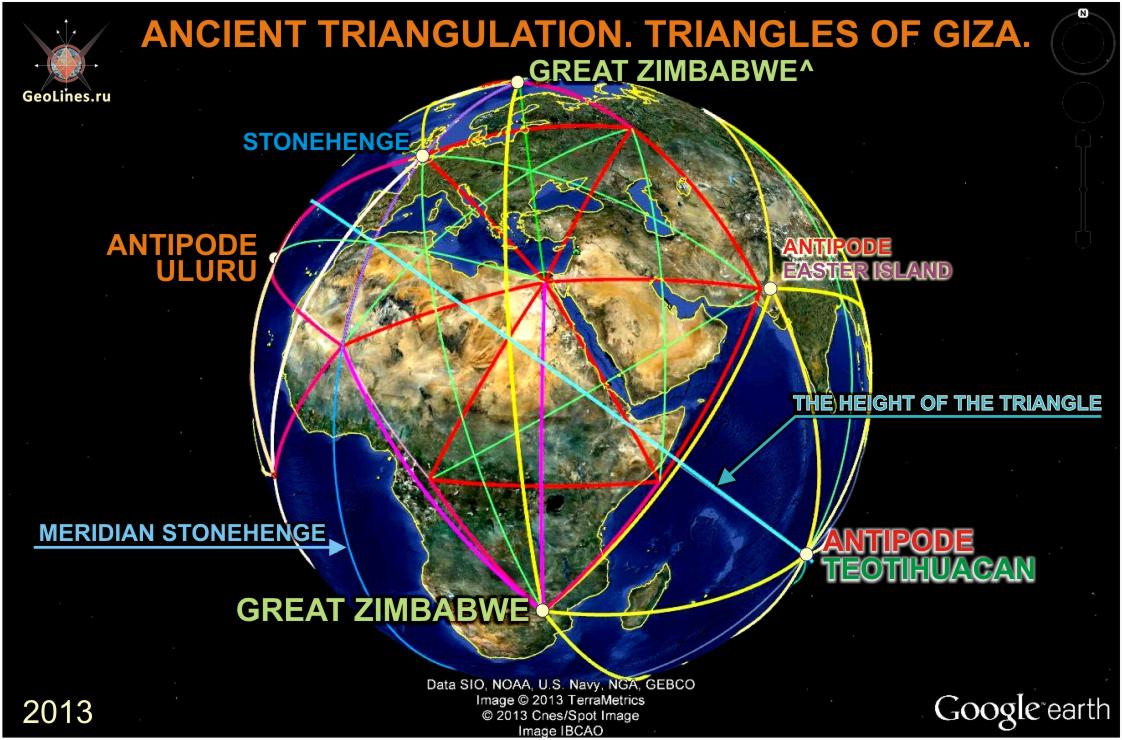TRIANGULATION OF THE ANCIENT. Part 2. TRIANGLES of GIZA.