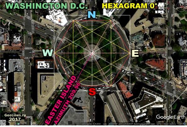 Вашингтон гексаграмма