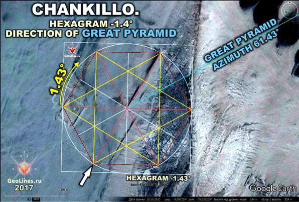 Азимут на Великую пирамиду (ВП), в Чанкилло
