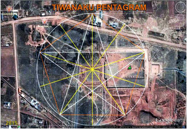 orientation of Tiwanaku pentagram
