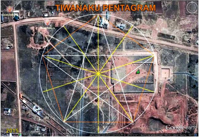 ориентация Тиуанако пентаграмма