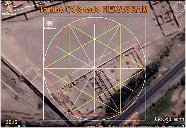 ТАМБО КОЛОРАДО ориентация гексаграмма