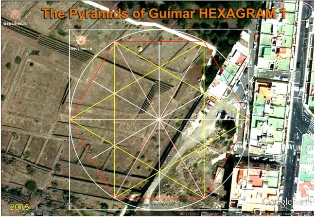 Pyramids of GUIMAR hexagram orientation