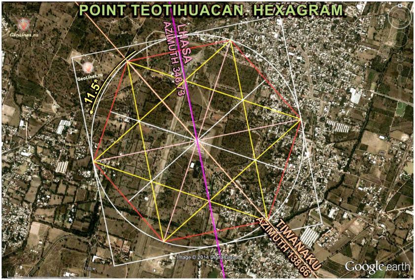 ТЕОТИУАКАН. ГЕКСАГРАММА ПЕНТАГРАММА. СИСТЕМА ПИРАМИД АЗИМУТ КООРДИНАТЫ НАВИГАЦИЯ меридиан широта ориентация © GeoLines.ru