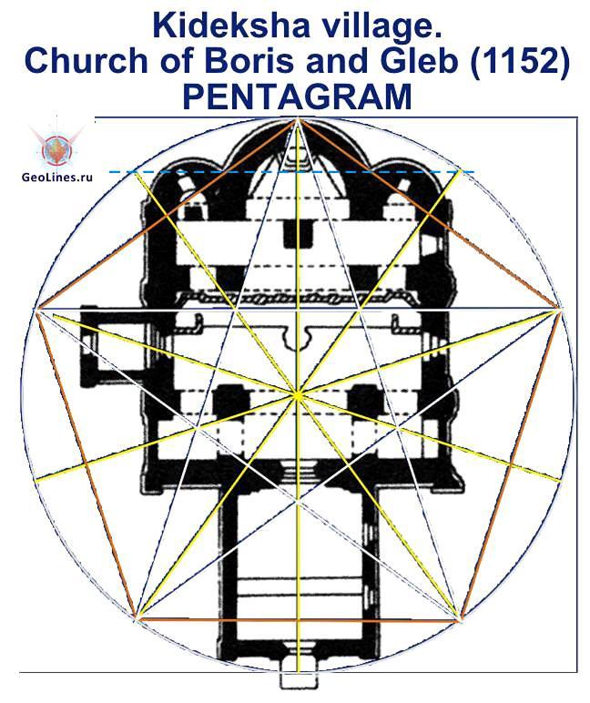 Церковь Бориса и Глеба В Кидекше пентаграмма