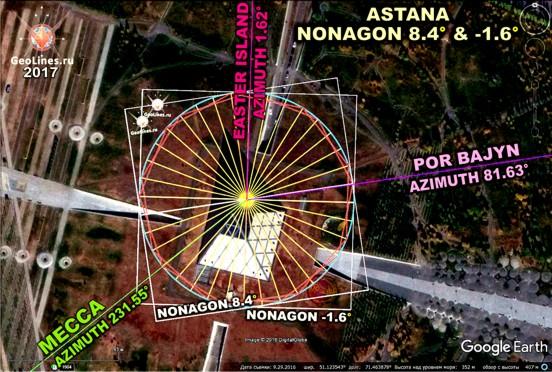 Астана Остров Пасхи