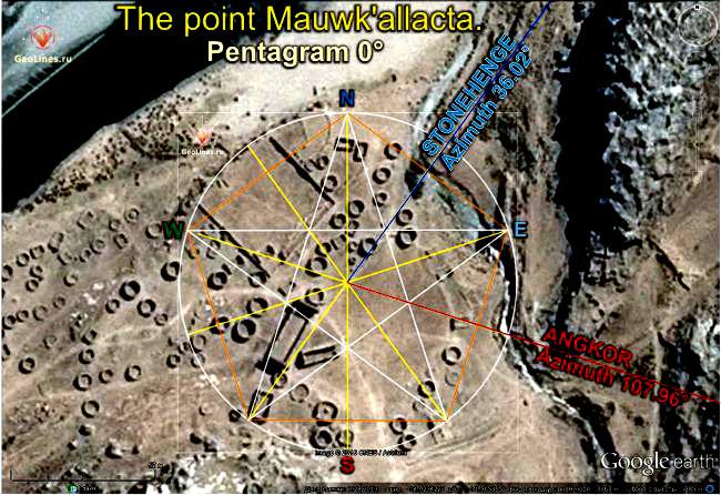 Маукаллакта пентаграмма Стоунхендж Ангкор