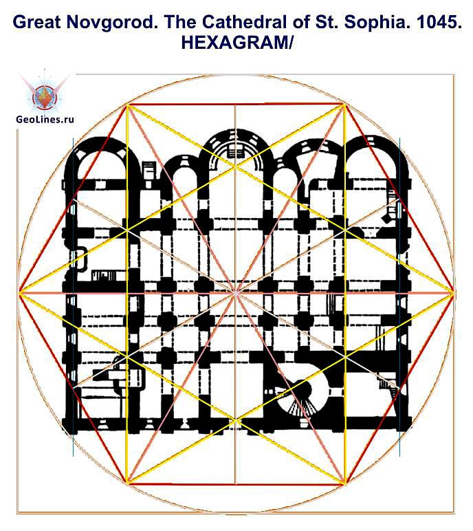 Софийский собор гексамма Новгород