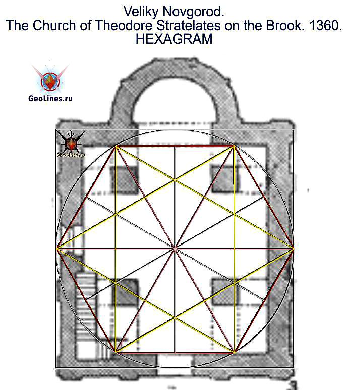 Церковь Фёдора Стратилата на ручью гексаграмма Новгород
