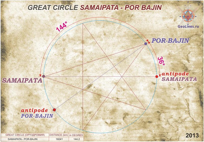 ПЕНТАГРАММА pentagram