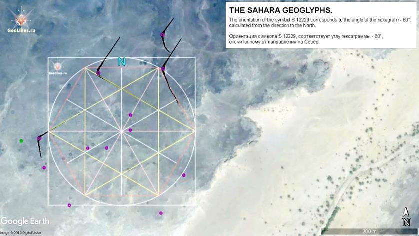 геоглифы Сахары Группа символов вида S