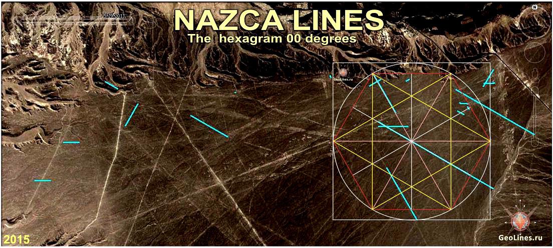 гексаграмма