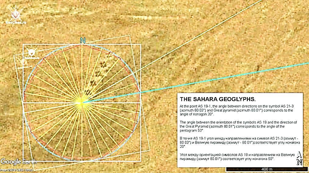 геоглифы Сахаары направление
