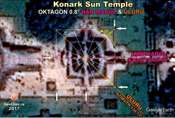 Храм сориентирован на Нан Мадол.