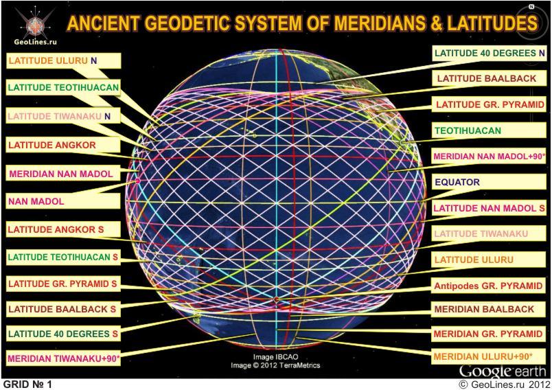 система древних пирамид и мегалитов