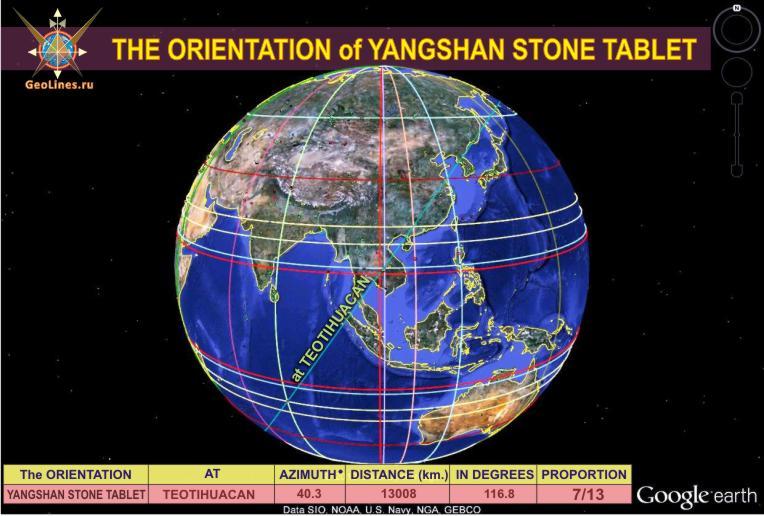 линия Яншаньская плита – Теотиуакан проходит точно через Ангкор