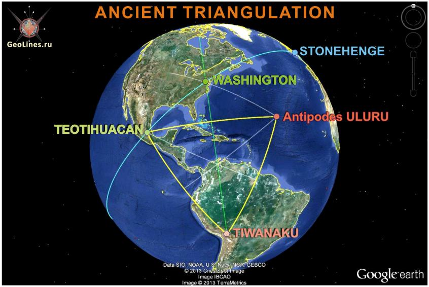 Теотиуакан, Тиуанако и антипод Улуру