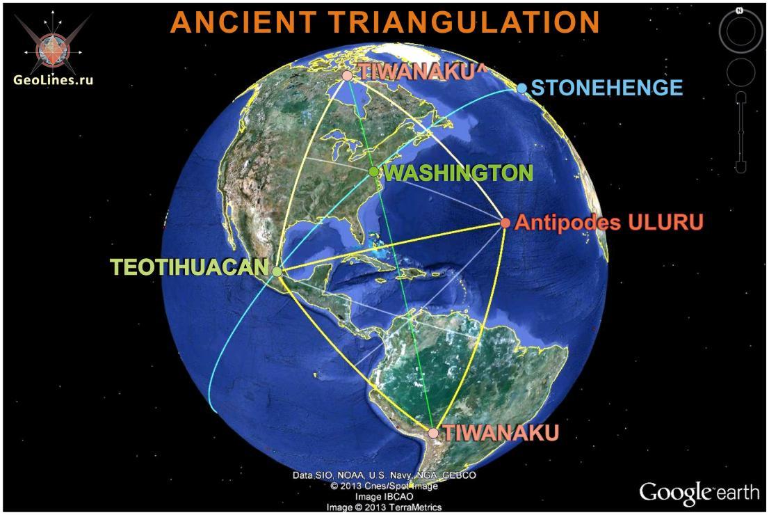ANCIENT TRIANGULATION