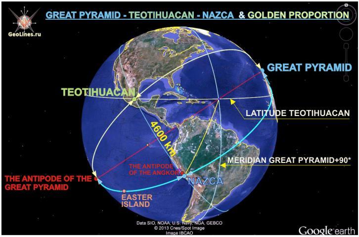 загадочные сооружения на Земле - Великую пирамиду, Теотиуакан, остров Пасхи, Стоунхендж, линии в пустыне Наска, Баальбек и Ангкор