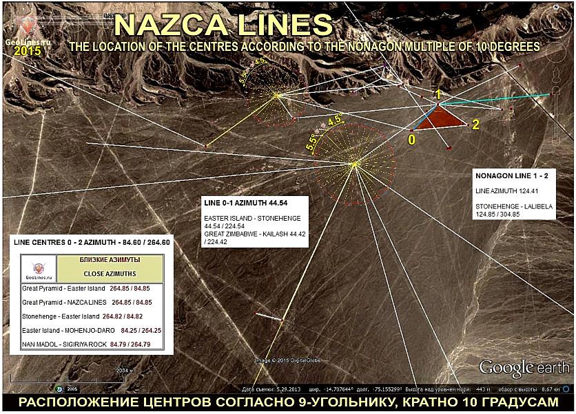 линии в пустыне Наска