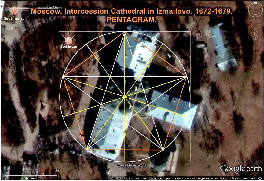 ориентация храма в кремле