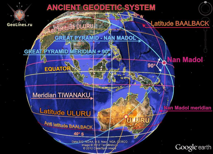 ДAncient geodesic system