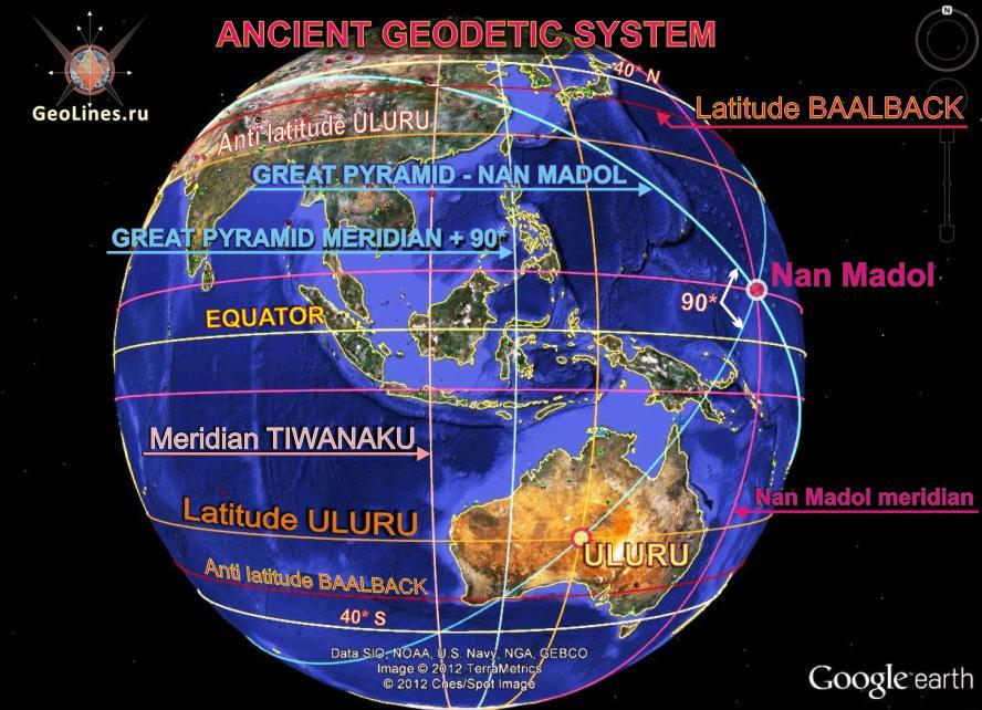 Древняя неодезическая система