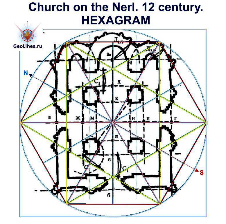 Церковь Покрова на Нерли гексаграмма 1