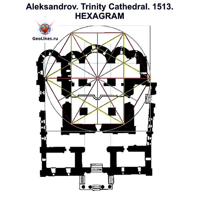 Покрова Богородицы Троицкий дворцовый собор Александров гексаграмма