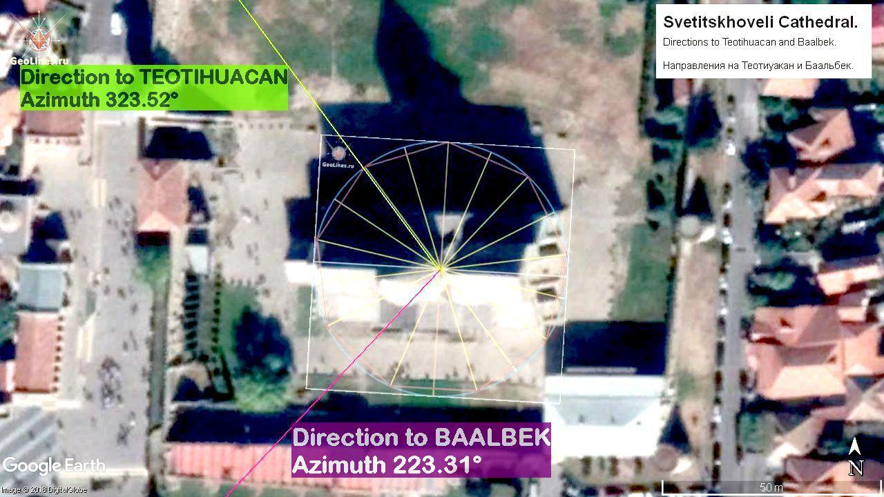 в точке Светицховели, угол между направлениями на Теотиуакан (азимут -323.52°) и направлением на Баальбек (азимут  223.31°),