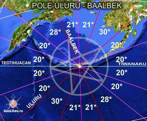 Location of the ancient structures in the golden ratio part 2 for this combination of golden ratios are generally very interesting degrees division conditional meridians carried out through the main intersection of gumiabroncs Choice Image