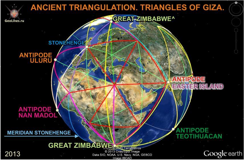 система пирамид
