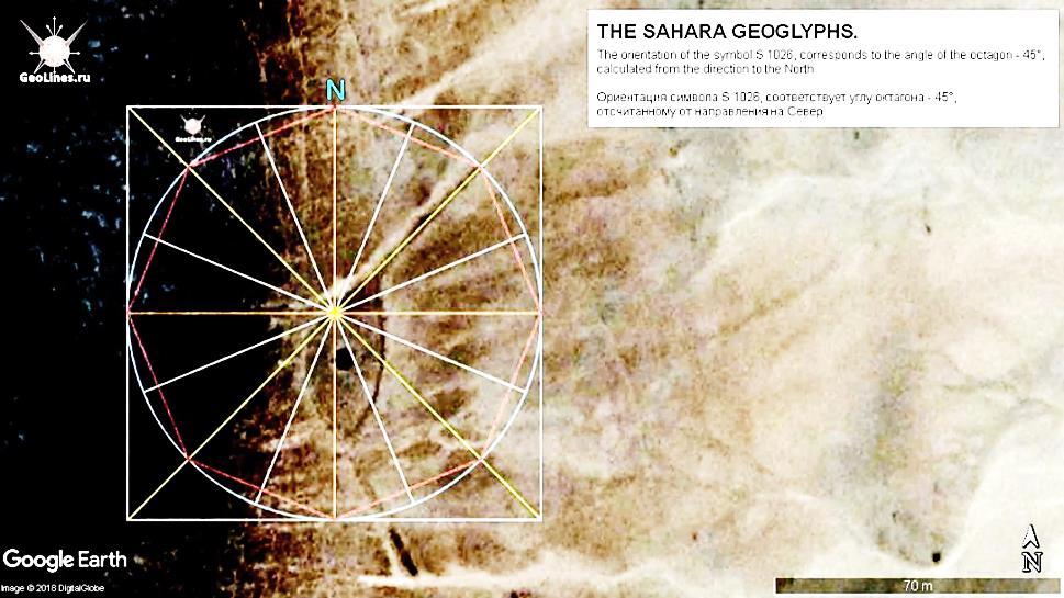 геоглифы символы Геоглиф S 1026
