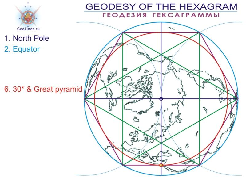 GEODESY OF HEXAGRAM