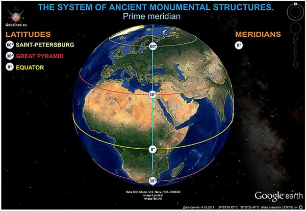Universal system of navigation, geodesy, geodetic sign, Great Pyramid, the prime meridian, latitude, orientation, Flight map. Karta