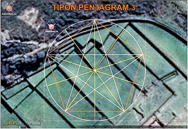 Tion orientation of the pentagram