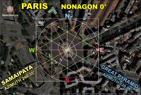 Направление на Великую пирамиду в Париже