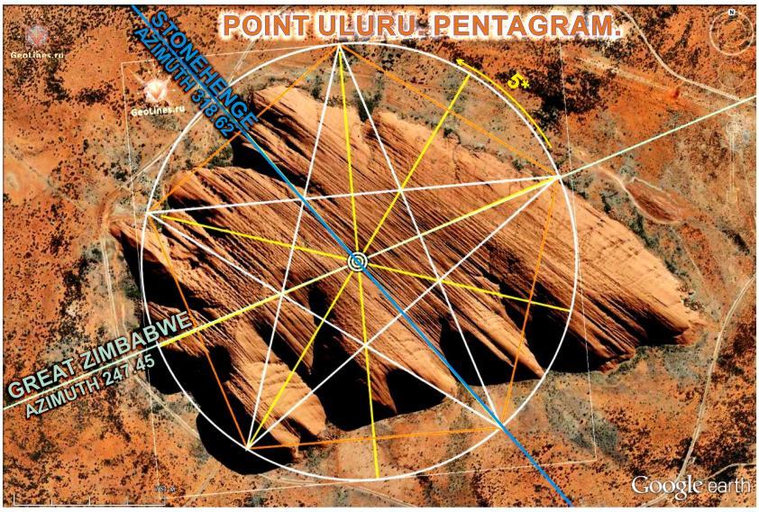 УЛУРУ. ПЕНТАГРАММА. СИСТЕМА ПИРАМИД АЗИМУТ меридиан широта ориентация © GeoLines.ru