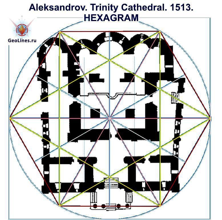 Троицкий – дворцовый собор гексаграмма