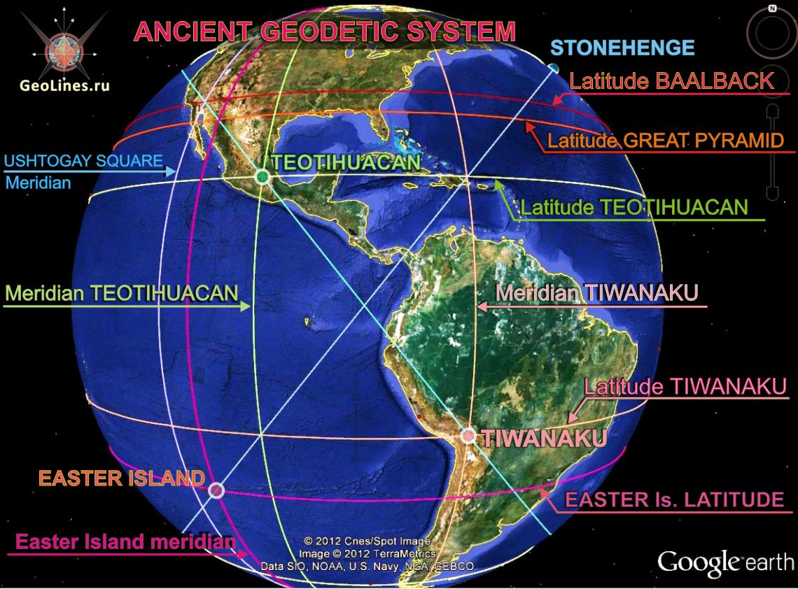 SYSTEM OF ANCIENT MONUMENTAL STRUCTURES < HISTORICAL GEODESY ...