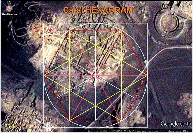 CARAL orientation hexagram