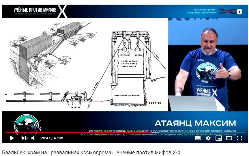 учёные против мифов Максим Атаянц