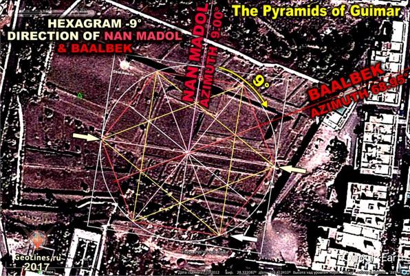Расстояние от пирамиды Гуимар до Нан Мадола