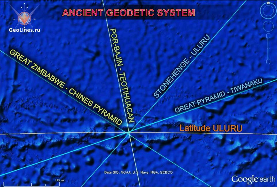 Система пирамид пересечение 5 линий