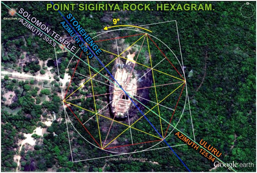 СИГИРИЯ ПЕНТАГРАММА СИСТЕМА ПИРАМИД АЗИМУТ меридиан ориентация гексаграмма