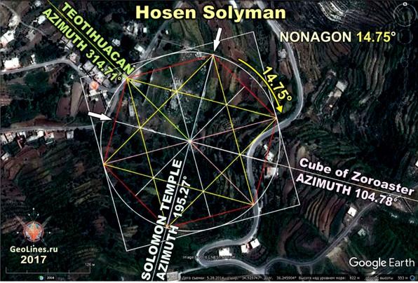 храм Hosen Solyman